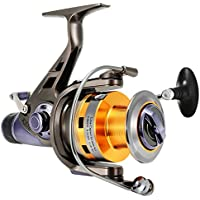 LinTimes Carp Fishing Reels with Front and Rear Double Drag Brake System Baitrunner Reel 9+1 Stainless Steel BB Left Right Interchangeable for Saltwater Freshwater Fishing