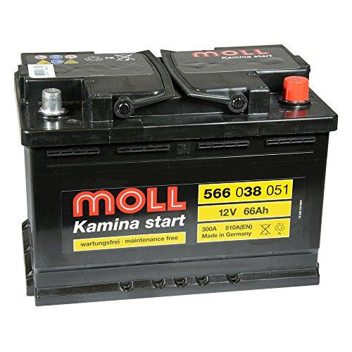 MOLL Kamina Start 566 038 051 12V 66Ah