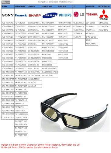 Aktive 3D Shutterbrille Universal 3D Brille + ETUI für Panasonic, Sony, Samsung, Philips, LG, Sharp, Toshiba, Mitsubishi für Infrarot betriebene 3D Fernseher NEU von der Marke PRECORN (BITTE PRODUKTBESCHREIBUNG ZWECKS KOMPATIBILITÄT BEACHTEN)