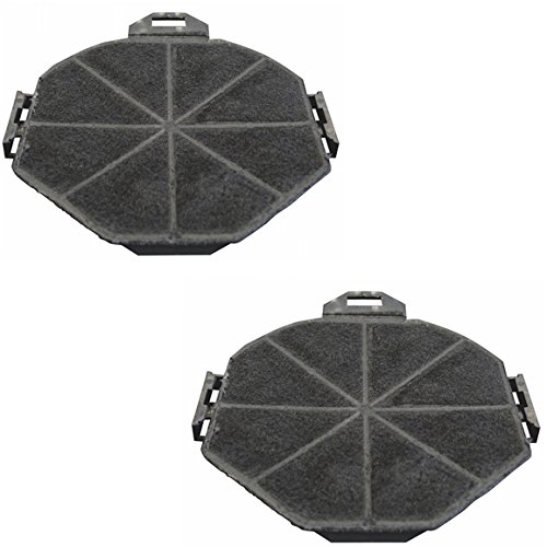 sia1-cooker-hood-extractor-carbon-recirculation-filters-ch-chl-cp-ag-cpt-cpe