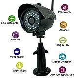 51wCY%2BR0mkL._SL160_ Migliori telecamere IP: la lista TOP aggiornata