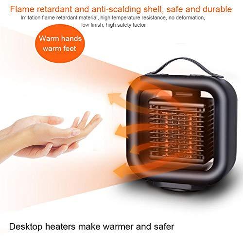 StageOnline Mini Estufa Eléctrica Portátil Calefactor Cerámico con Termostato Ajustable, Termoventilador Bajo Consumo para Casa/Oficina / Camper (1000 Watts)