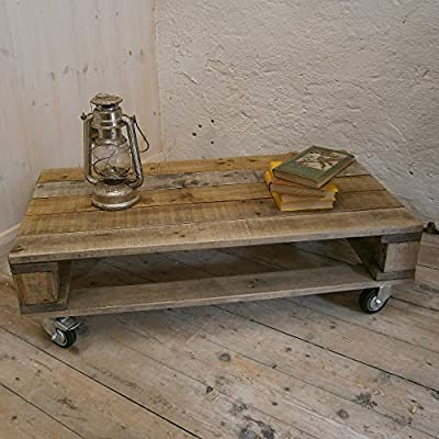 Industrial Style Recycled Pallet Coffee Tables