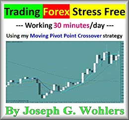 Trading FOREX Stress Free 30 min/day*Trading rules, strategies, & MT4 Template by [WOHLERS, JOSEPH]