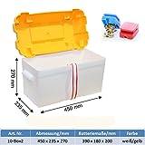 Batteriekasten mit Belüftung und Gurt für Batterien 400 * 180