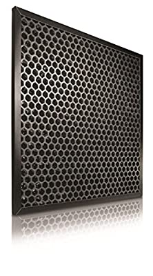 Philips Filter and Air Purifier