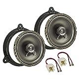tomzz Audio 4009–000Kit de montage de haut-parleur pour Dacia Sandero II à partir de 2012Lodgy à partir de 2012Dokker à partir de 2012porte avant 165mm