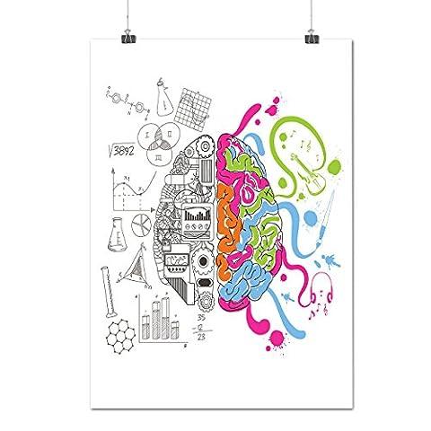 Brain Science Smart Geek Master Side Matte/Glossy Poster A4 (30cm x 21cm) | Wellcoda