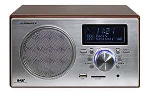 Blaupunkt RX+ 35E Radioregistratore