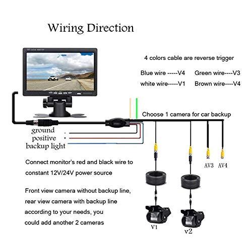 WSJS-Rckfahrkamera-fr-Mhdrescher-Screen-Monitor-Kit-LKW-Kamerasysteme-Kabelgebundene-Rckfahrkamera-4-Pin-Kabel-7-Zoll-HD-Display