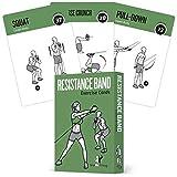 Newme Fitness Widerstand Band TUBE Bewegung Karten, extra groß mit 6Effektive Home Workouts, groß, robust und wasserfest mit Diagramme und Anweisungen, einfach Fitness Guide, 62Karten
