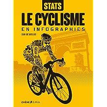 Le Cyclisme en infographies