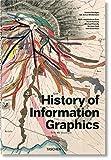 History of Information Graphics - Sandra Rendgen