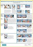 Störfaktoren der gesunden Bewegungsentwicklung im ersten Lebensjahr