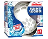 Unibond Humidity Absorber Device - Stand-alone