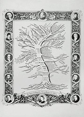 Stammbaum des Geigenbaus: Die Entwicklung des Geigenbaus in Italien (Poster und Bildtafeln) -