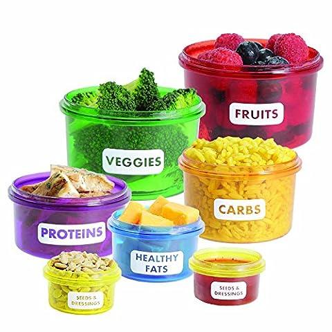 Vorratsdosen Set zur Portions-kontrolle   Abnehmen durch Portionsgrößen Perfect Portion Control - Diät Lebensmittel-Dosen   Mahlzeit Bevorratung Food Box Frischebox Frischhaltedosen