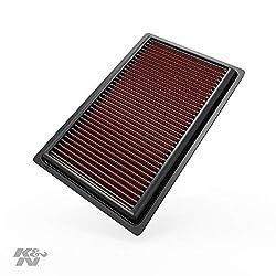 K&N 33-3034 Motorluftfilter: Hochleistung, Prämie, Abwaschbar, Ersatzfilter,Erhöhte Leistung, 2013-2019 (E300, GLC300, SLC180, SLC200, SLC300, C160, C180, C200, C250, C300, andere ausgewählte modelle)