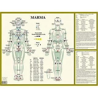 Marma