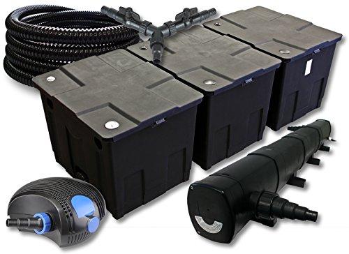 SunSun Filter Set für 90000l Teich mit 72W Teichklärer und 100W ECO Pumpe 25m Schlauch - Bypass Kit