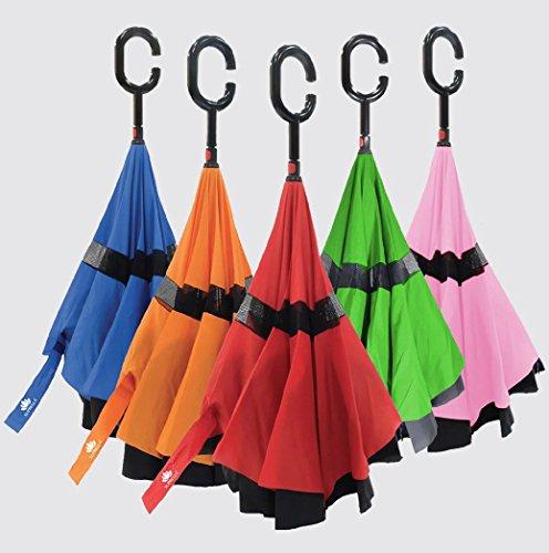 SUPRELLA PRO. Das Original.   Der Regenschirm - neu erfunden.