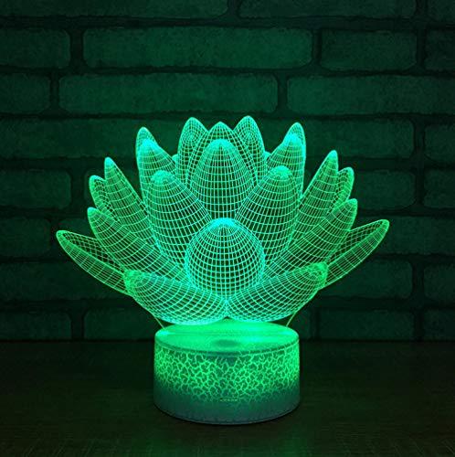 Wie Sie Lotus Notes Verwenden (Buntes Scheinwerfer-Stereoanblick Des Lotus-3D Beleuchtet Geführte Beleuchtungskörper Der Illusions-3D Führten Nachtlicht-Noten-Schalter)