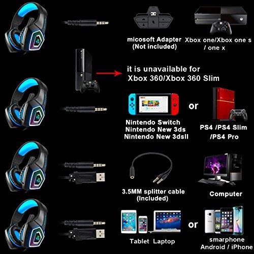 Gaming Headset für PS4 Xbox One PC,Stereo Sound Gaming Kopfhörer mit Mikrofon für Laptop Mac Tablet (Blau) - 2