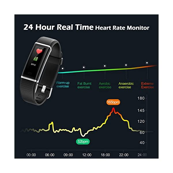 LATEC Pulsera Actividad, Pantalla de Color Pulsera Inteligente Impermeable IP68 con Visualización del Tiempo 14 Modos de… 9