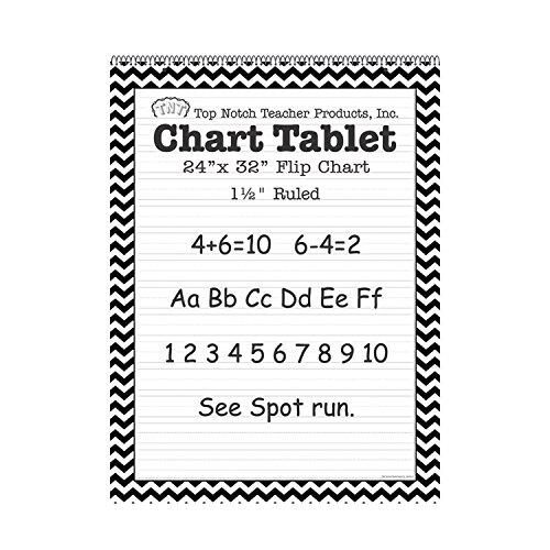 Preisvergleich Produktbild Top Notch Lehrer Produkte Chevron Grenze Grafik Tablet (1 1/2), 24x32, Schwarz