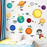 #7: Decal Design Wall Stickers Classroom Cute Hand Painted Planets Background Self-adhesive Vinyl
