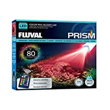 Fluval Ceramic LED Spot Light - 3W