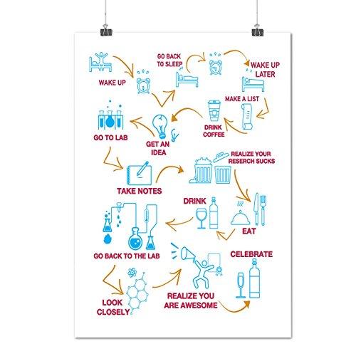 chimie-nerd-la-vie-laboratoire-matte-glace-affiche-a1-84cm-x-60cm-wellcoda