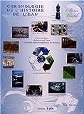 Chronologie de l'histoire de l'eau