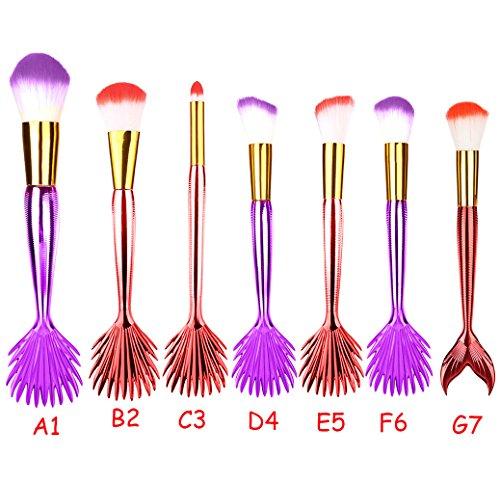 Set de pinceaux de maquillage Pinceaux SetsLot de 1pcs Traceur à sourcils Foundation Make Up Foundation byJMETRIC