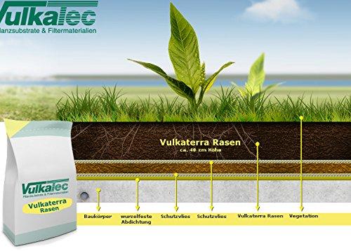 vulkatec-rasensubstrat-0-8-mm-500-ltr