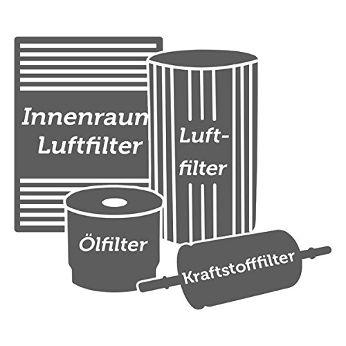 Preisvergleich Produktbild MANN FILTER SET KOMPLETT FÜR SAAB 9-5 KOMBI (YS3E) 2.0 t 2.3 t