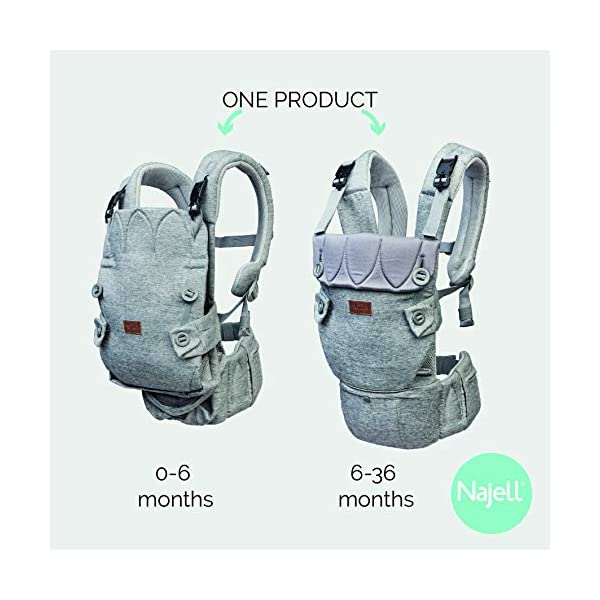Najell Omni Active Mesh Baby Carrier with Hip Seat, Brilliant Black Béaba New-born ergonomic position and hips seat from 6 months. Market leading weight distribution with hip seat, recommended by the international hip dysplasia institute as a hip-healthy baby carrier Weight: 3, 5 to 15 kg and age: new-born to 3 years. 15