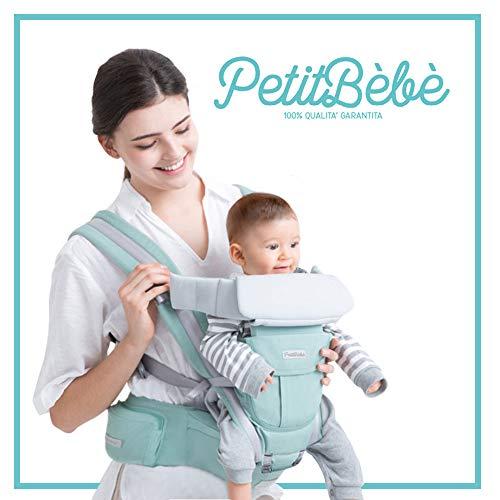 Marsupio Neonati PetitBèbè Porta Bambino Ergonomico 4 1 Multiposizione Variabile Regolabile Traspirante Per Bambini 0 36 Mesi