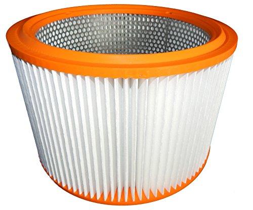 1x Filter für Hilti PES (auswaschbar) VCU40 / VCU 40 / Sauger