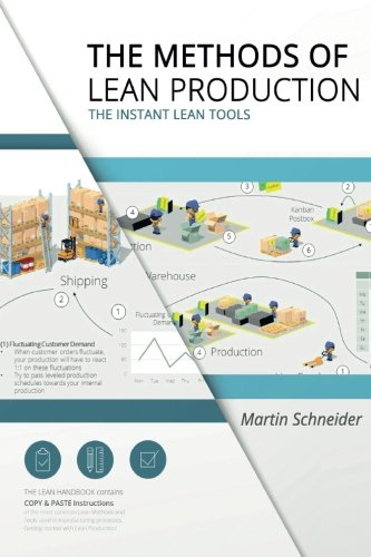 The Methods of Lean Production: The Instant Lean Tools