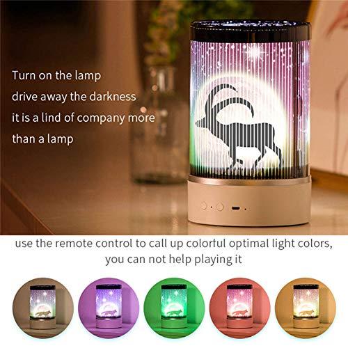 MZSG Rotierendes Romantisches LED-Sternenlicht, Kids Star Sky Beamerlampe, Mehrfarbig Drehen, Wiederaufladbar Kinder Kinderschlafprojektor