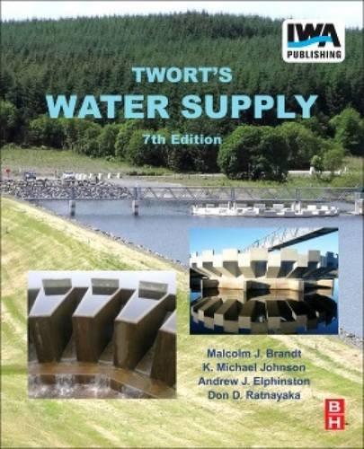 tworts-water-supply