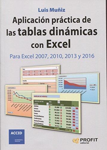 Aplicación Práctica De Las Tablas Dinámicas Con Excel