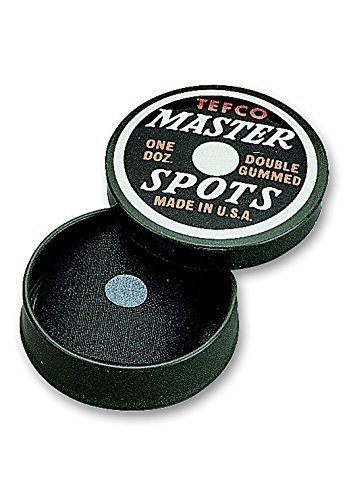 Anstosspunkte Master-Spots 33 mm