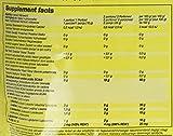 OLIMP SPORT NUTRITION - BCAA Xplode Citron