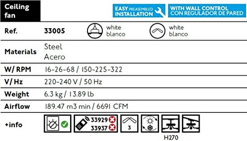 51x42WYdjIL - Faro 33005 Eco Indus Ceiling Fan (White)