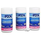 Unbekannt MEGA-Spar-SET Sauerstoff Tabs + Aktivator | von myPOOL | Alternative Schwimmbecken-Desinfektion zu Chlor |