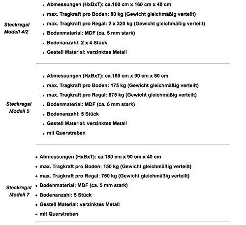 Steckregal - verschiedene Größen / Farben wählbar - Lagerregal, Steckregal, Werkstattregal, Regal, verzinkt oder blau beschichtet, (Modell 2) - 3