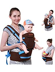 MEIMEI®Cuatro estaciones tirantes maternidad de múltiples funciones de seguridad bloqueo bolsa de aire . blue