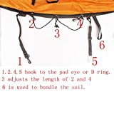 Sharplace 42 Zoll Kajaksegel, Kanusegel, Downwind Abwind Segel